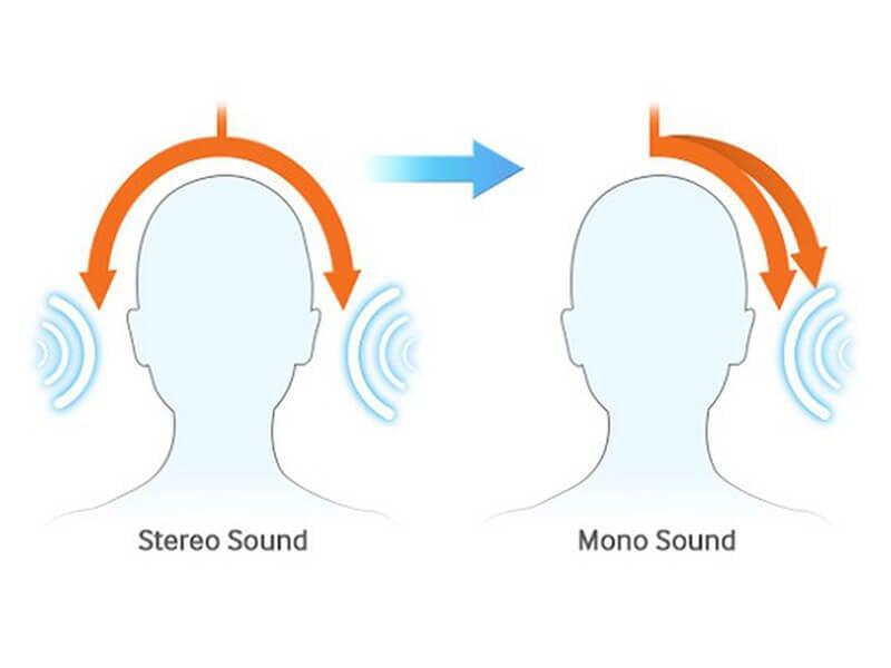Khác biết Stereo và Mono